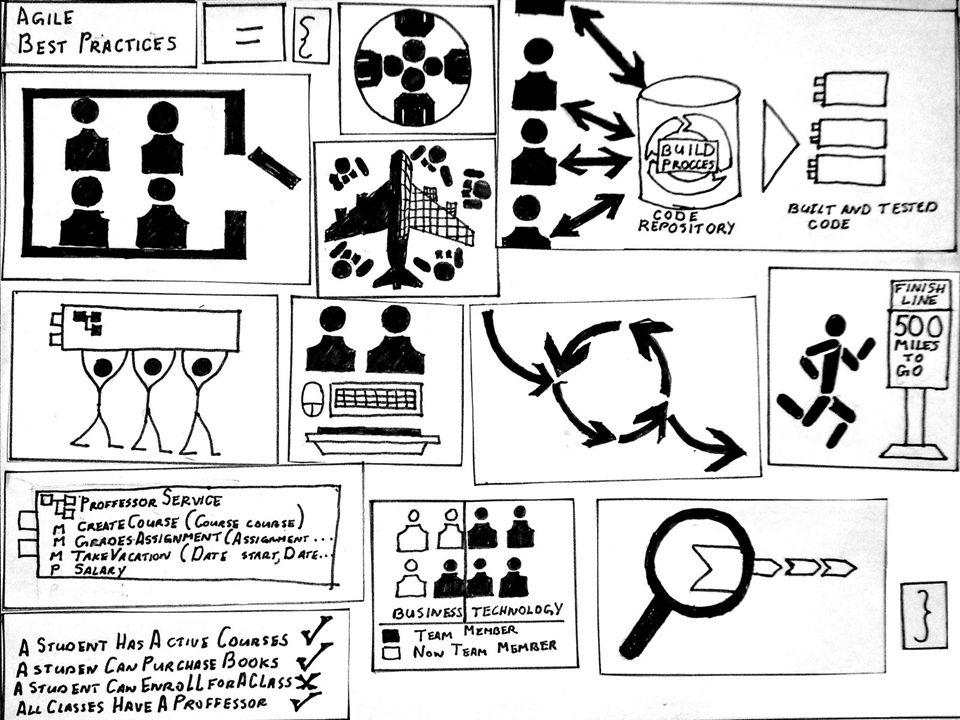  รู้หน้าที่ใน agile project  ทำ automation test  เขียน test case แบบ BDD ได้  ให้ feed back เร็ว  Focus ที่จะทำให้ลูกค้ามีความสุข ไม่ใช่แค่เทส ให้ผ่าน exit criteria  ไม่ทำตัวเป็นผู้เฝ้าประตู แต่เป็น quality coach ของทีม erased the words QA person and Developer and replaced them with Team