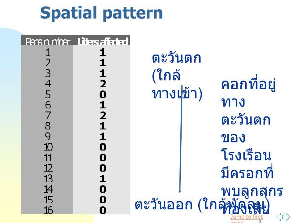 Jump to first page Spatial pattern ตะวันตก ( ใกล้ ทางเข้า ) ตะวันออก ( ใกล้พัดลม ) คอกที่อยู่ ทาง ตะวันตก ของ โรงเรือน มีครอกที่ พบลูกสุกร ท้องเสีย มา