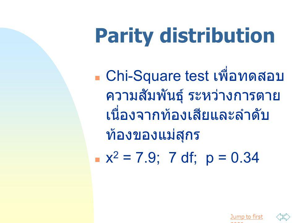 Jump to first page Parity distribution Chi-Square test เพื่อทดสอบ ความสัมพันธุ์ ระหว่างการตาย เนื่องจากท้องเสียและลำดับ ท้องของแม่สุกร x 2 = 7.9; 7 df
