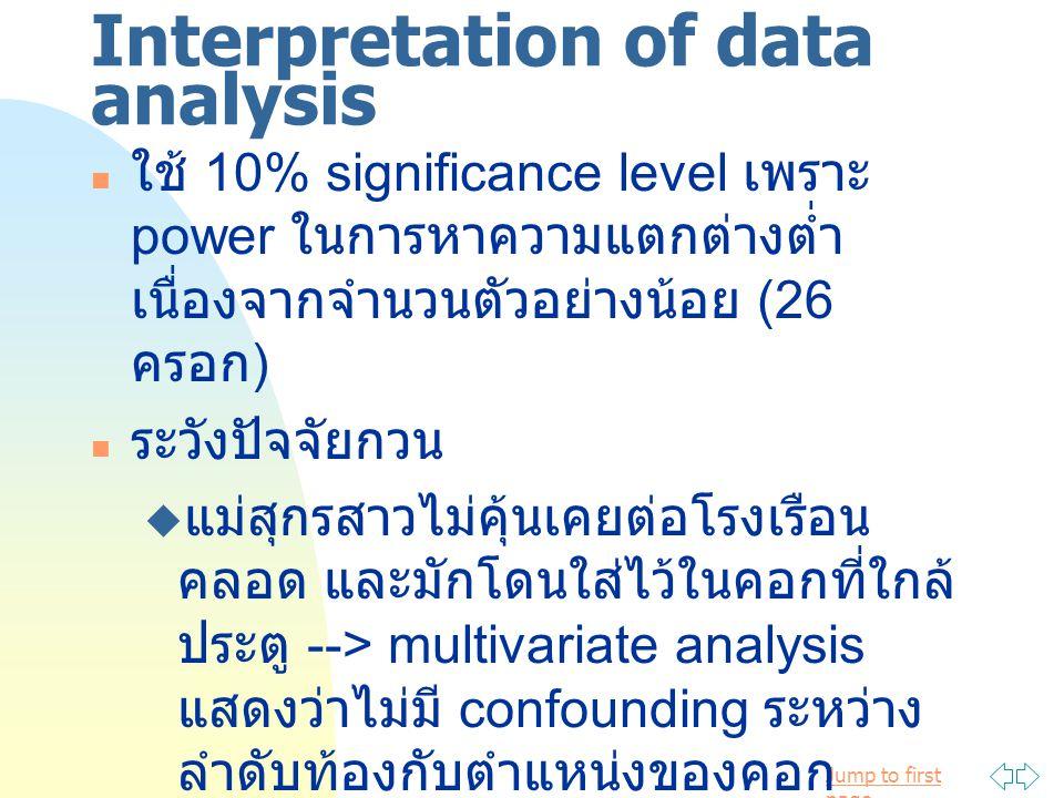 Jump to first page Interpretation of data analysis ใช้ 10% significance level เพราะ power ในการหาความแตกต่างต่ำ เนื่องจากจำนวนตัวอย่างน้อย (26 ครอก )