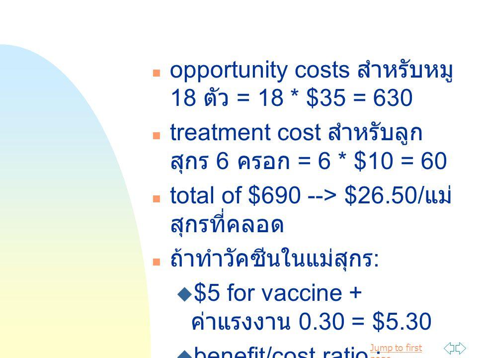 Jump to first page opportunity costs สำหรับหมู 18 ตัว = 18 * $35 = 630 treatment cost สำหรับลูก สุกร 6 ครอก = 6 * $10 = 60 total of $690 --> $26.50/ แ