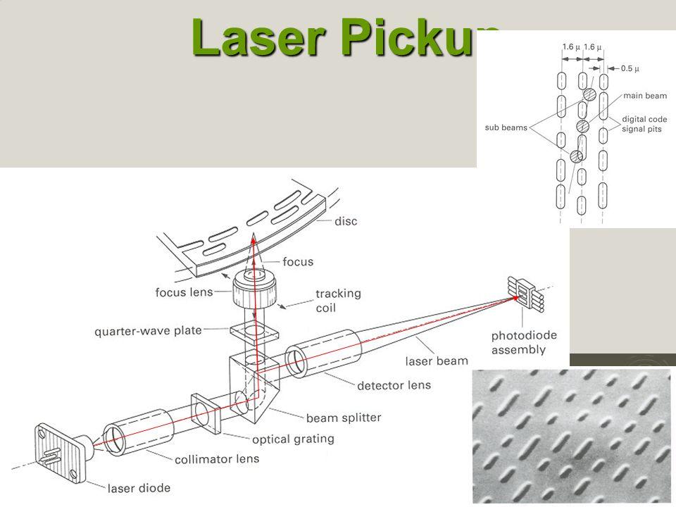 Laser Pickup