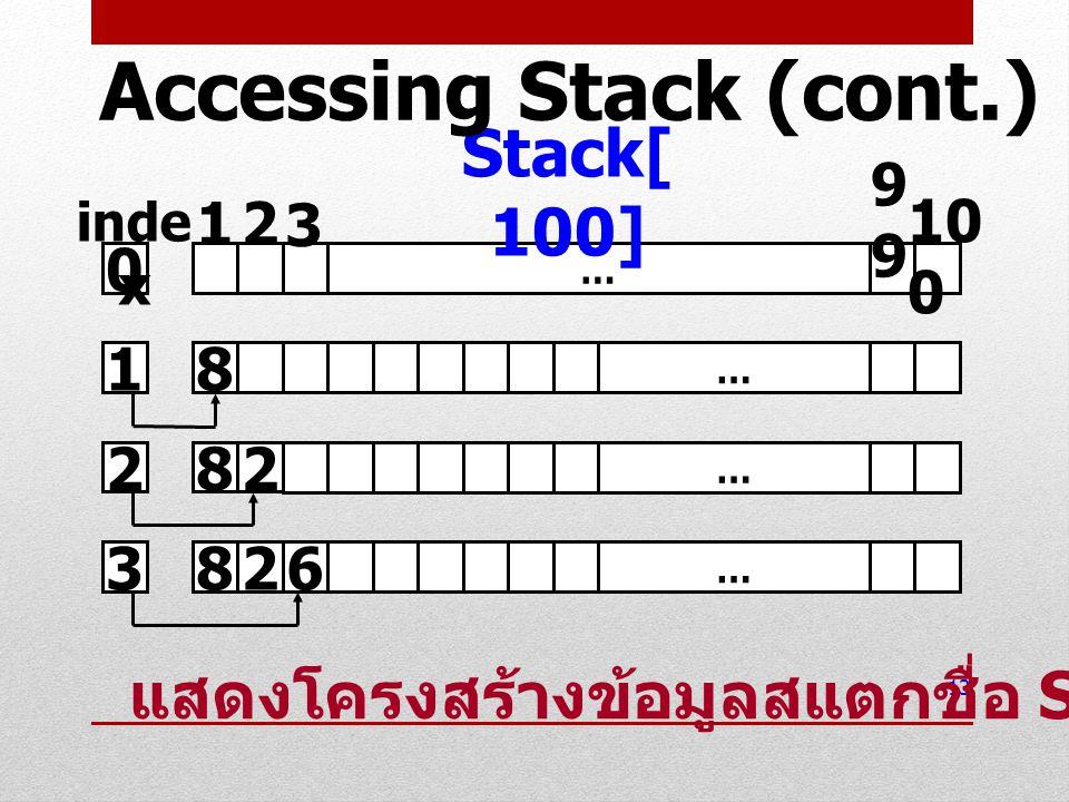 13 … 12 9 10 0 8 … 82 … 826 … 0 1 2 3 inde x Stack[ 100] แสดงโครงสร้างข้อมูลสแตกชื่อ Stack[100] 3 Accessing Stack (cont.)