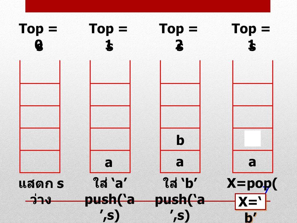 7 แสตก s ว่าง Top = 0 s Top = 1 s ใส่ 'a' push('a ',s) Top = 2 ใส่ 'b' push('a ',s) a s Top = 1 a s b X=pop( s) X=' b' a b