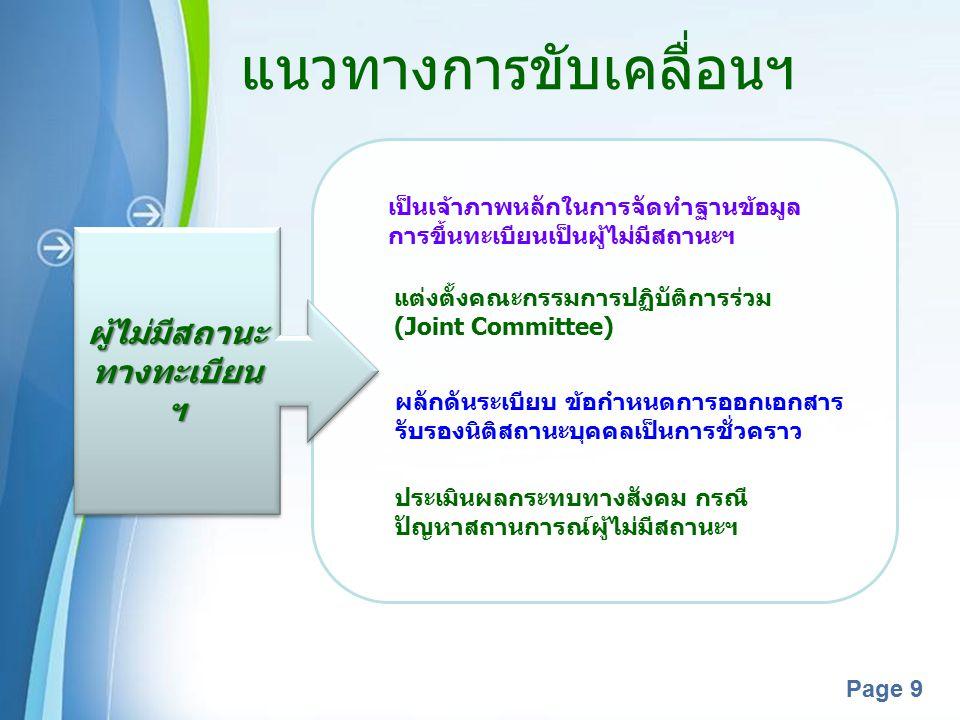 Powerpoint Templates Page 9 แนวทางการขับเคลื่อนฯ เป็นเจ้าภาพหลักในการจัดทำฐานข้อมูล การขึ้นทะเบียนเป็นผู้ไม่มีสถานะฯ แต่งตั้งคณะกรรมการปฏิบัติการร่วม (Joint Committee) ผลักดันระเบียบ ข้อกำหนดการออกเอกสาร รับรองนิติสถานะบุคคลเป็นการชั่วคราว ผู้ไม่มีสถานะ ทางทะเบียน ฯ ประเมินผลกระทบทางสังคม กรณี ปัญหาสถานการณ์ผู้ไม่มีสถานะฯ