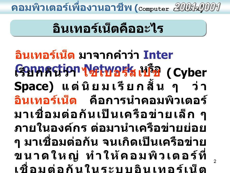 2 คอมพิวเตอร์เพื่องานอาชีพ ( Computer at Work ) อินเทอร์เน็ตคืออะไร อินเทอร์เน็ต มาจากคำว่า Inter Connection Network หรือ เรียกกันว่า ไซเบอร์สเปช (Cyb