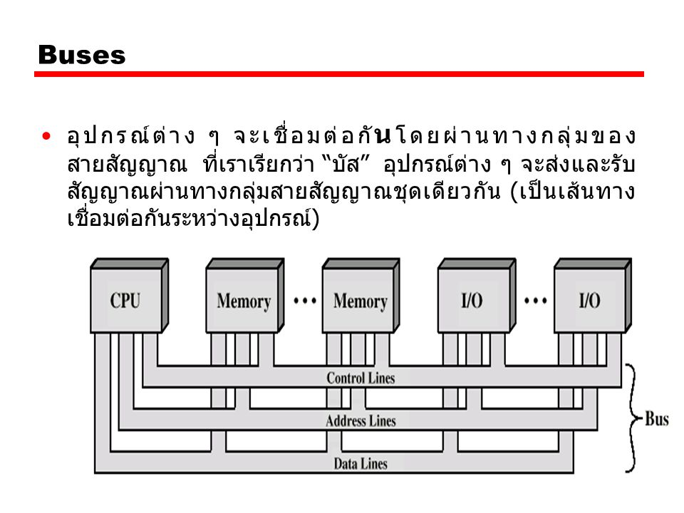 Multiple Interrupts( ในกรณีที่เกิดอินเตอร์รัพซ้อน ) Disable interrupts —Processor will ignore further interrupts whilst processing one interrupt —Interrupts remain pending and are checked after first interrupt has been processed —Interrupts handled in sequence as they occur Define priorities —Low priority interrupts can be interrupted by higher priority interrupts —When higher priority interrupt has been processed, processor returns to previous interrupt