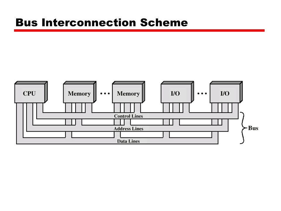 เทคโนโลยีระบบบัส PCI Bus (Peripheral Computer Interconnect) ก็เป็น Local Bus อีกแบบหนึ่ง - แรกเริ่มที่เปิดตัวนั้น PCI จะเป็นบัสแบบ 32 bit ที่ทำงานด้วย ความเร็ว 33 MHz ซึ่งสามารถให้อัตราเร็ว ในการส่งผ่านข้อมูลถึง 133 M/s - ต่อมา Intel Pentium ซึ่งเป็น CPU ขนาด 32 bit ทาง Intel ก็ได้ ทำการกำหนดมาตราฐาน ของ PCI เสียใหม่ เป็น PCI 2.0 ซึ่ง PCI 2.0 มีความกว้างของเส้นทางข้อมูลถึง 64 bit ซึ่งหากใช้งานกับ Card 64 bit แล้ว ก็จะสามารถให้อัตราเร็วใน การส่งผ่านข้อมูลสูงสุด ถึง 266 M/s - จุดเด่นของ PCI ที่เห็นได้ชัด คือสามารถทำให้ผลิต Mainboard ทีมีทั้ง Slot ISA, EISA และ PCI รวมกันได้ และ ยังสนับสนุนระบบ Plug-and-Play อีกด้วย