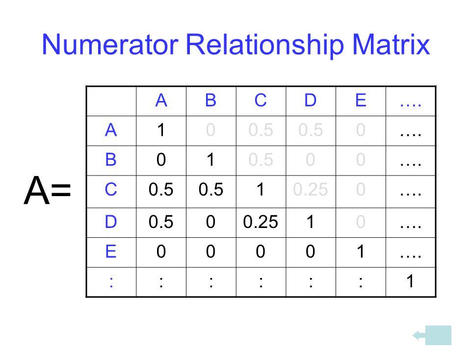 Numerator Relationship Matrix ABCDE….A100.5 0…. B010.500….