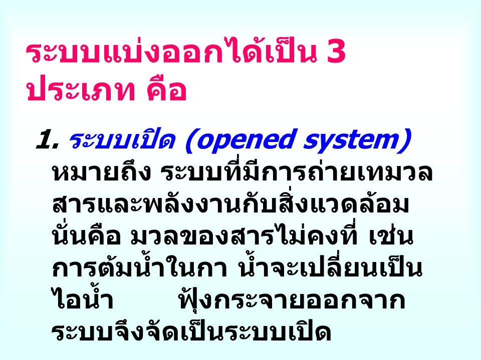 ระบบแบ่งออกได้เป็น 3 ประเภท คือ 1. ระบบเปิด (opened system) หมายถึง ระบบที่มีการถ่ายเทมวล สารและพลังงานกับสิ่งแวดล้อม นั่นคือ มวลของสารไม่คงที่ เช่น ก