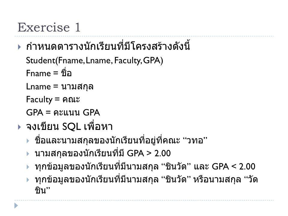 Exercise 1  กำหนดตารางนักเรียนที่มีโครงสร้างดังนี้ Student(Fname, Lname, Faculty, GPA) Fname = ชื่อ Lname = นามสกุล Faculty = คณะ GPA = คะแนน GPA  จ
