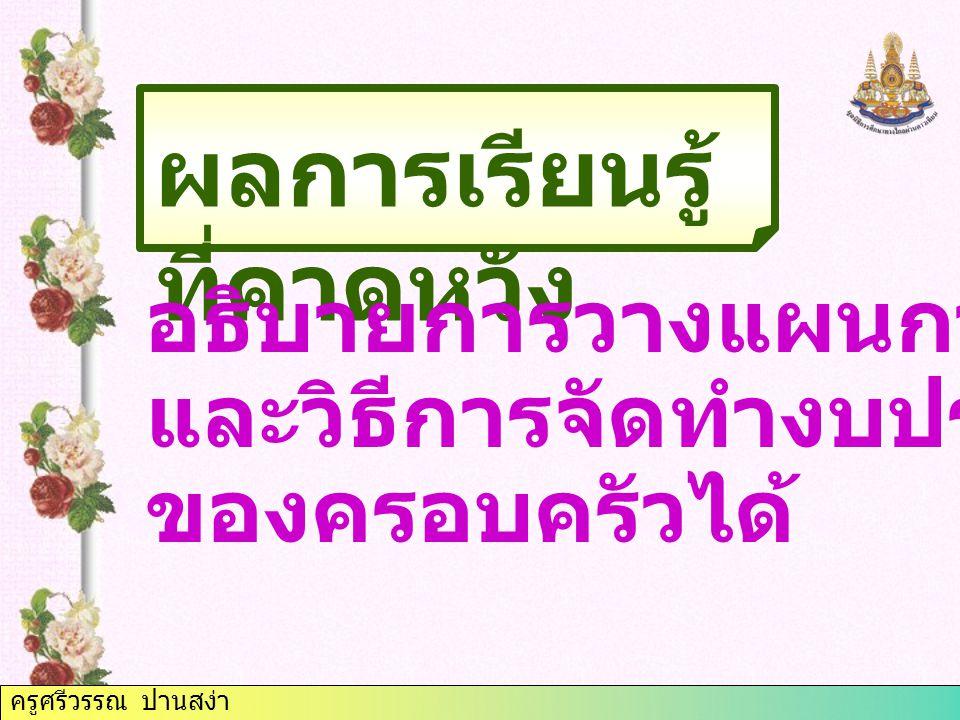 ครูศรีวรรณ ปานสง่า ครอบครัวไทย ยากจนเพราะมี รายจ่ายสูง ยากจนเพราะมี รายจ่ายสูง - สินค้ามีราคาแพง - จำนวนสมาชิกเพิ่มขึ้น - มีการใช้จ่ายฟุ่มเฟือย - รายได้ไม่เพียงพอ