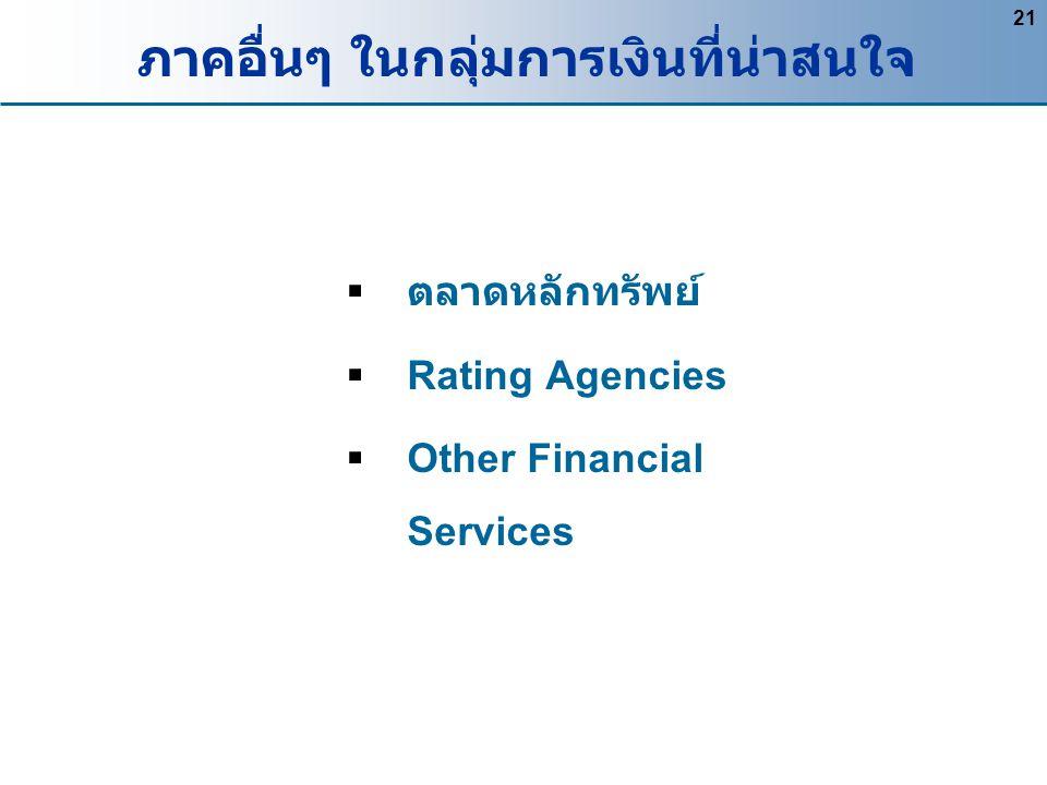 21 ภาคอื่นๆ ในกลุ่มการเงินที่น่าสนใจ  ตลาดหลักทรัพย์  Rating Agencies  Other Financial Services