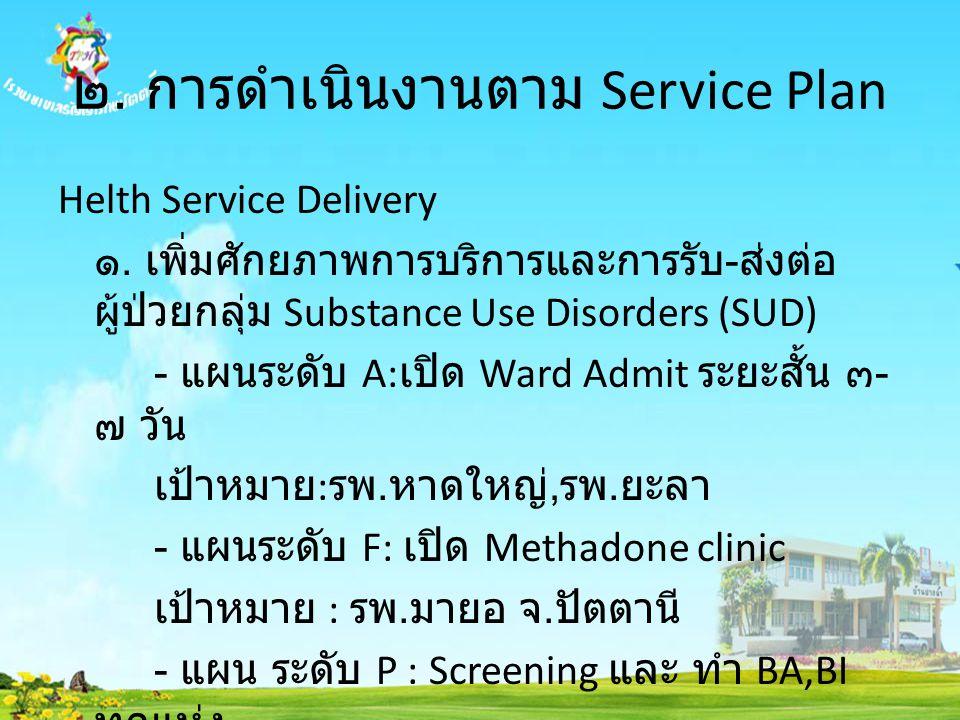 ๒. การดำเนินงานตาม Service Plan Helth Service Delivery ๑. เพิ่มศักยภาพการบริการและการรับ - ส่งต่อ ผู้ป่วยกลุ่ม Substance Use Disorders (SUD) - แผนระดั