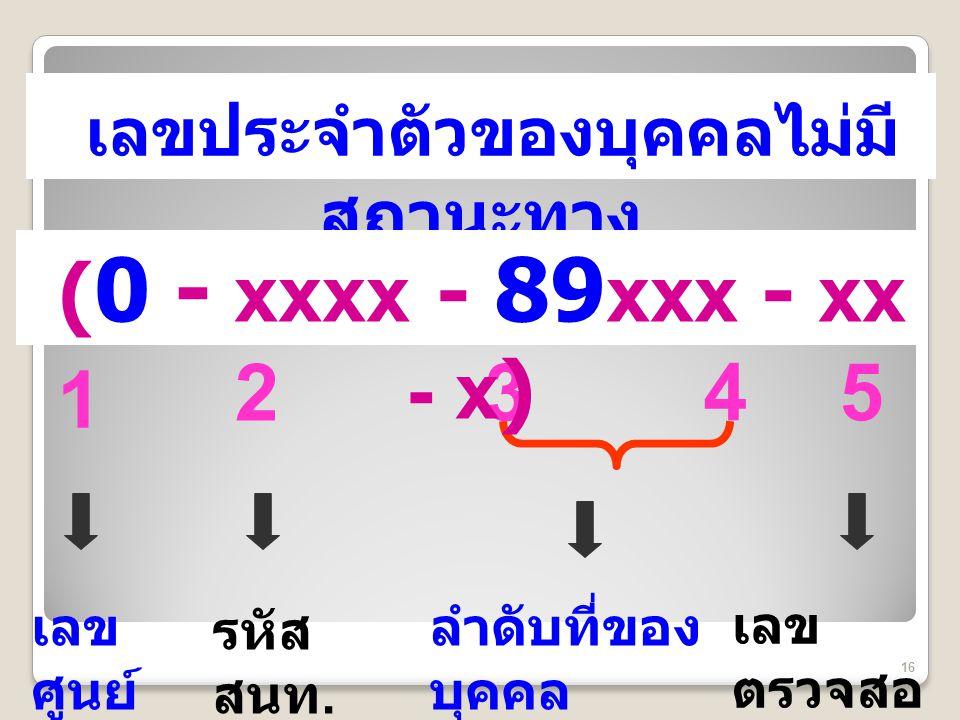 16 เ ลขประจำตัวของบุคคลไม่มี สถานะทาง 1 เลข ศูนย์ รหัส สนท. ลำดับที่ของ บุคคล เลข ตรวจสอ บ 23 45 ( 0 - xxxx - 89 xxx - xx - x)