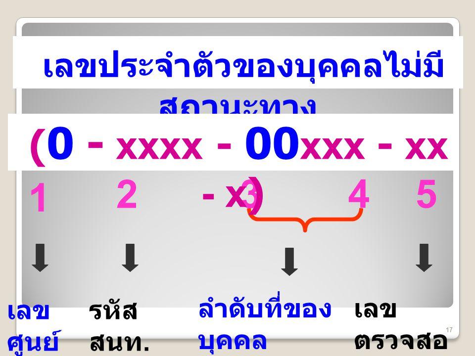 17 เ ลขประจำตัวของบุคคลไม่มี สถานะทาง 1 เลข ศูนย์ รหัส สนท. ลำดับที่ของ บุคคล เลข ตรวจสอ บ 23 45 ( 0 - xxxx - 00 xxx - xx - x)