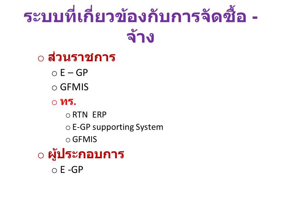 ระบบที่เกี่ยวข้องกับการจัดซื้อ - จ้าง o ส่วนราชการ o E – GP o GFMIS o ทร. o RTN ERP o E-GP supporting System o GFMIS o ผู้ประกอบการ o E -GP