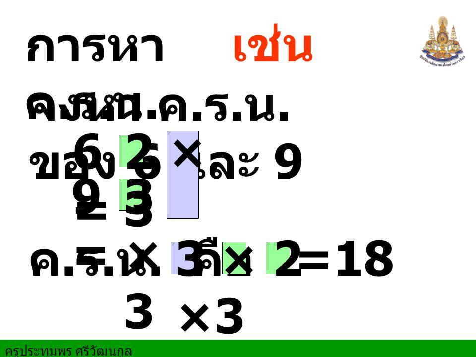 ครูประทุมพร ศรีวัฒนกูล การหา ค. ร. น. เช่น จงหา ค. ร. น. ของ 6 และ 9 6 = 9 = ค. ร. น. คือ =18 2 × 3 3 × 3 3 × 2 ×3