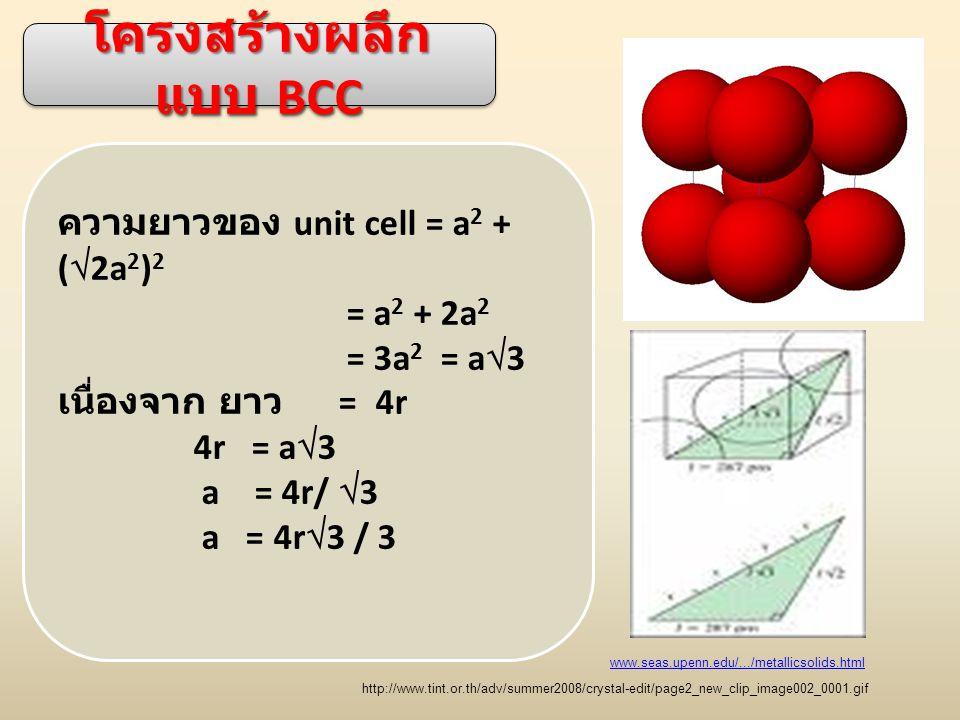 โครงสร้างผลึก แบบ BCC ความยาวของ unit cell = a 2 + (  2a 2 ) 2 = a 2 + 2a 2 = 3a 2 = a  3 เนื่องจาก ยาว = 4r 4r = a  3 a = 4r/  3 a = 4r  3 / 3 www.seas.upenn.edu/.../metallicsolids.html http://www.tint.or.th/adv/summer2008/crystal-edit/page2_new_clip_image002_0001.gif