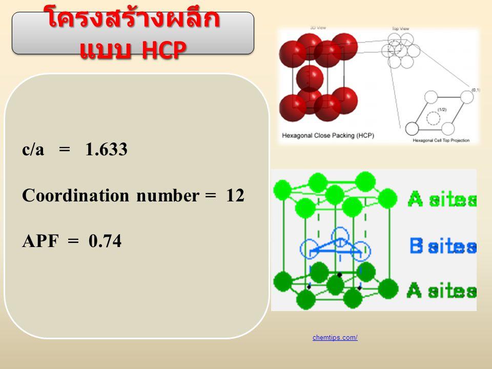 โครงสร้างผลึก แบบ HCP c/a = 1.633 Coordination number = 12 APF = 0.74 chemtips.com/