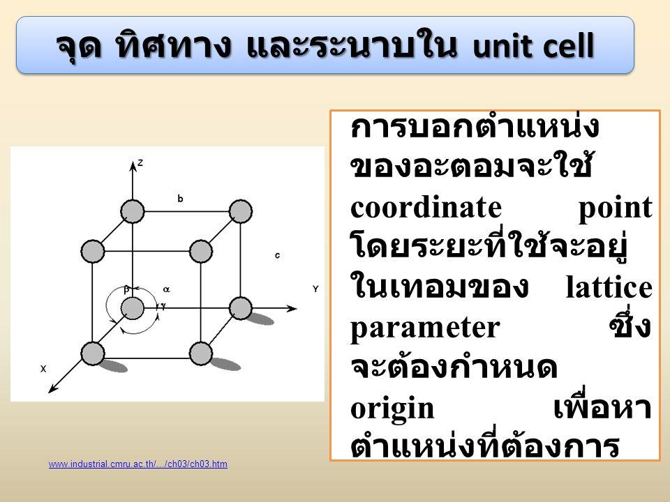 จุด ทิศทาง และระนาบใน unit cell www.industrial.cmru.ac.th/.../ch03/ch03.htm การบอกตำแหน่ง ของอะตอมจะใช้ coordinate point โดยระยะที่ใช้จะอยู่ ในเทอมของ lattice parameter ซึ่ง จะต้องกำหนด origin เพื่อหา ตำแหน่งที่ต้องการ