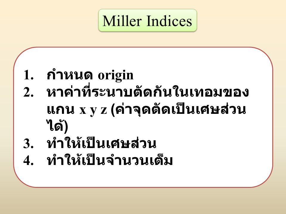 Miller Indices 1.กำหนด origin 2.
