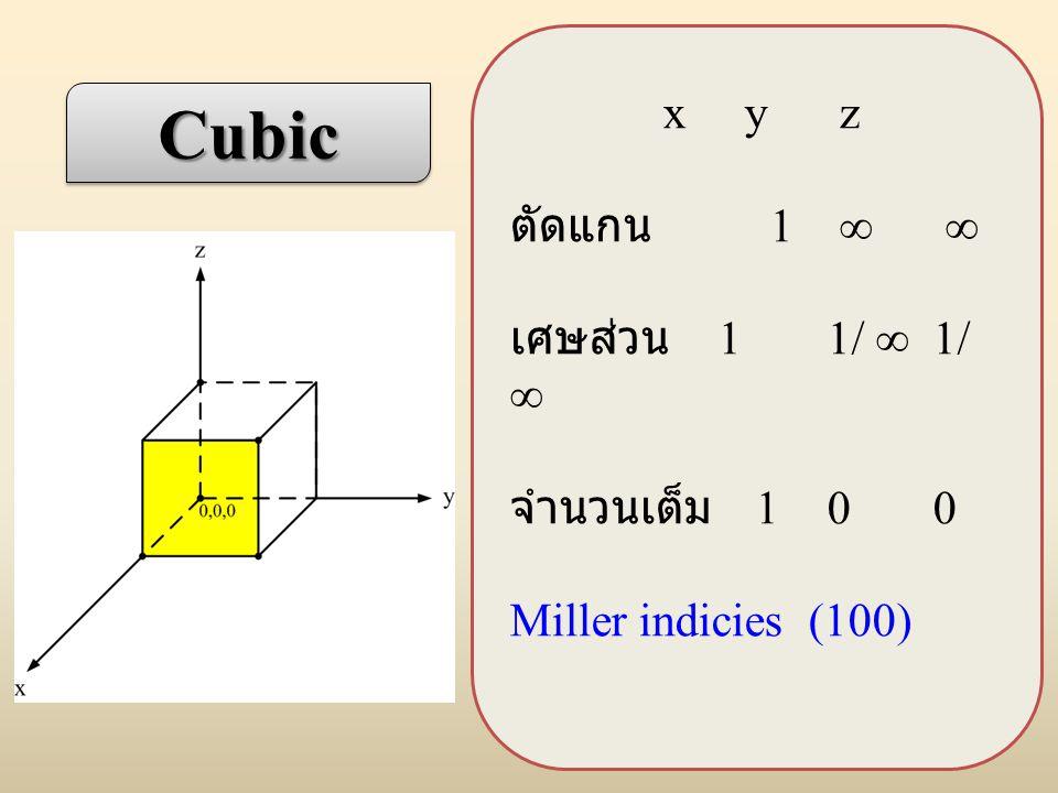 x y z ตัดแกน 1   เศษส่วน 11/  1/  จำนวนเต็ม 100 Miller indicies (100) CubicCubic