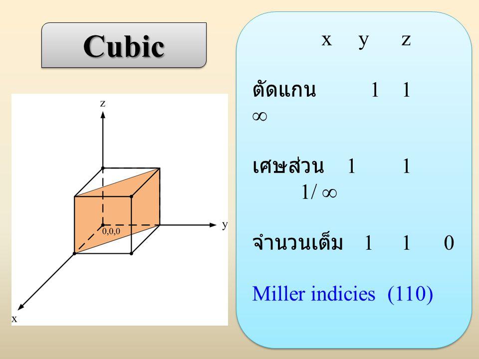 x y z ตัดแกน 1 1  เศษส่วน 1 1 1/  จำนวนเต็ม 1 10 Miller indicies (110) x y z ตัดแกน 1 1  เศษส่วน 1 1 1/  จำนวนเต็ม 1 10 Miller indicies (110) CubicCubic