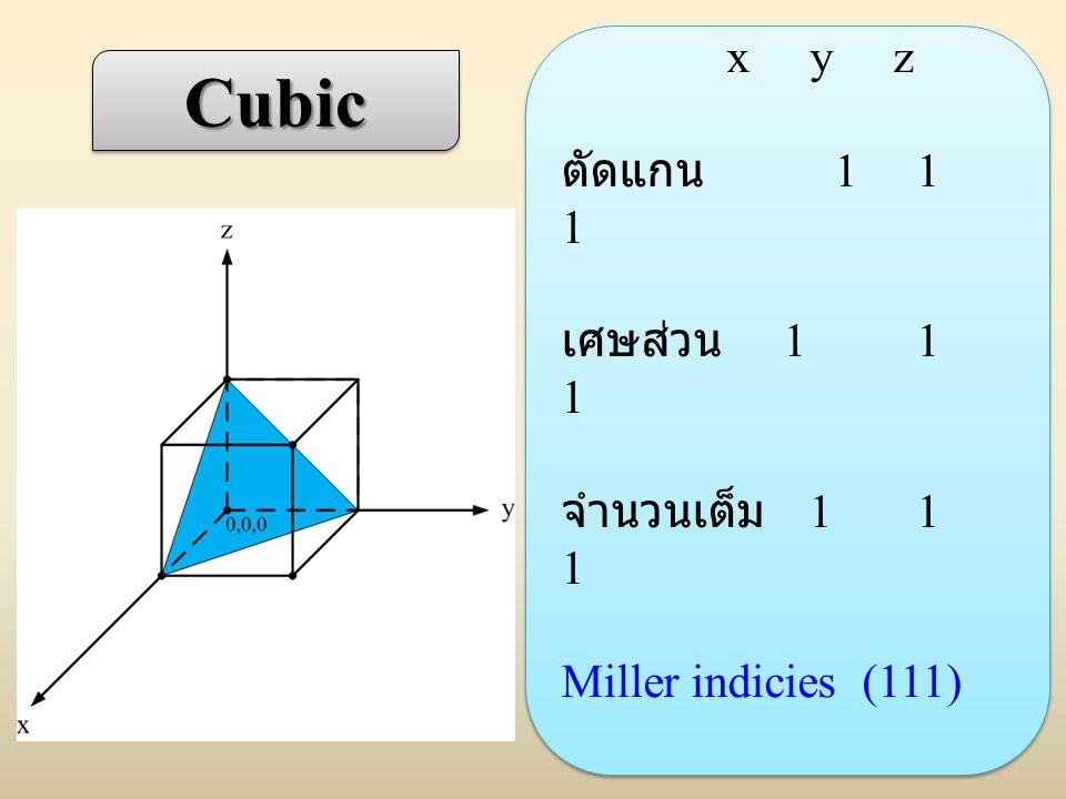 x y z ตัดแกน 1 1 1 เศษส่วน 1 1 1 จำนวนเต็ม 1 1 1 Miller indicies (111) x y z ตัดแกน 1 1 1 เศษส่วน 1 1 1 จำนวนเต็ม 1 1 1 Miller indicies (111) CubicCubic