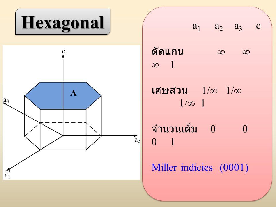 a 1 a 2 a 3 c ตัดแกน    1 เศษส่วน 1/  1/  1/  1 จำนวนเต็ม 0 0 0 1 Miller indicies (0001) a 1 a 2 a 3 c ตัดแกน    1 เศษส่วน 1/  1/  1/  1 จำนวนเต็ม 0 0 0 1 Miller indicies (0001) HexagonalHexagonal