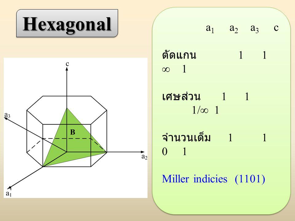 a 1 a 2 a 3 c ตัดแกน 1 1  1 เศษส่วน 1 1 1/  1 จำนวนเต็ม 1 1 0 1 Miller indicies (1101) a 1 a 2 a 3 c ตัดแกน 1 1  1 เศษส่วน 1 1 1/  1 จำนวนเต็ม 1 1 0 1 Miller indicies (1101) HexagonalHexagonal