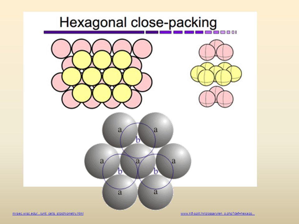 mrsec.wisc.edu/.../unit_cells_stoichiometry.htmlwww.ktf-split.hr/glossary/en_o.php?def=hexago...