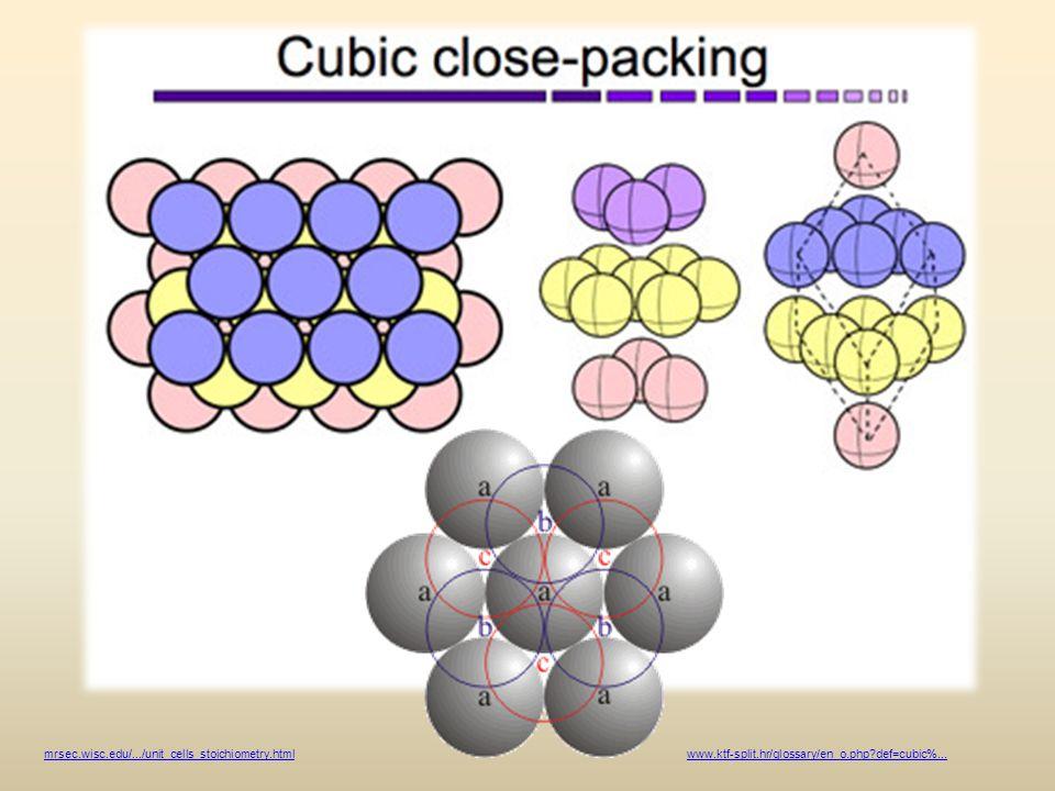 mrsec.wisc.edu/.../unit_cells_stoichiometry.htmlwww.ktf-split.hr/glossary/en_o.php?def=cubic%...