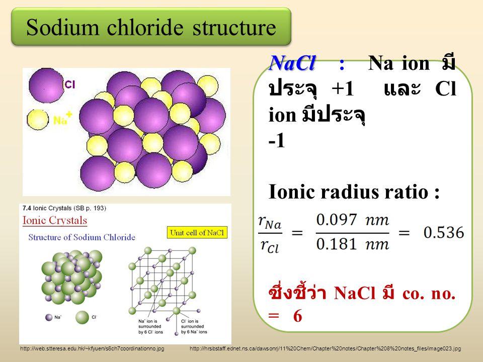 Sodium chloride structure NaCl NaCl : Na ion มี ประจุ +1 และ Cl ion มีประจุ Ionic radius ratio : ซึ่งชี้ว่า NaCl มี co.