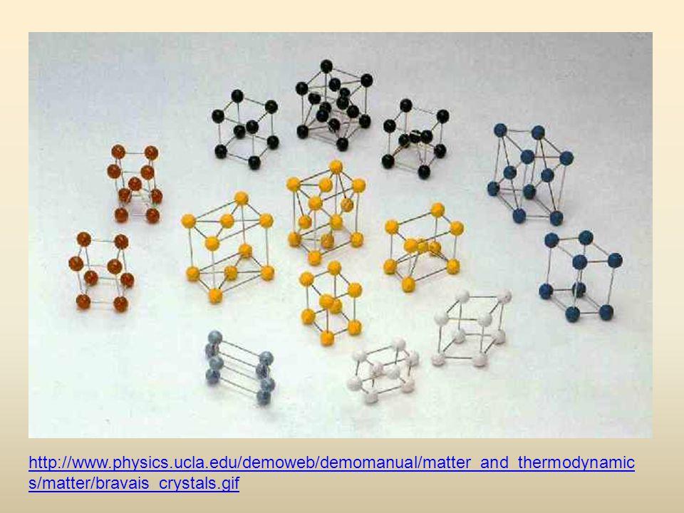 http://www.physics.ucla.edu/demoweb/demomanual/matter_and_thermodynamic s/matter/bravais_crystals.gif