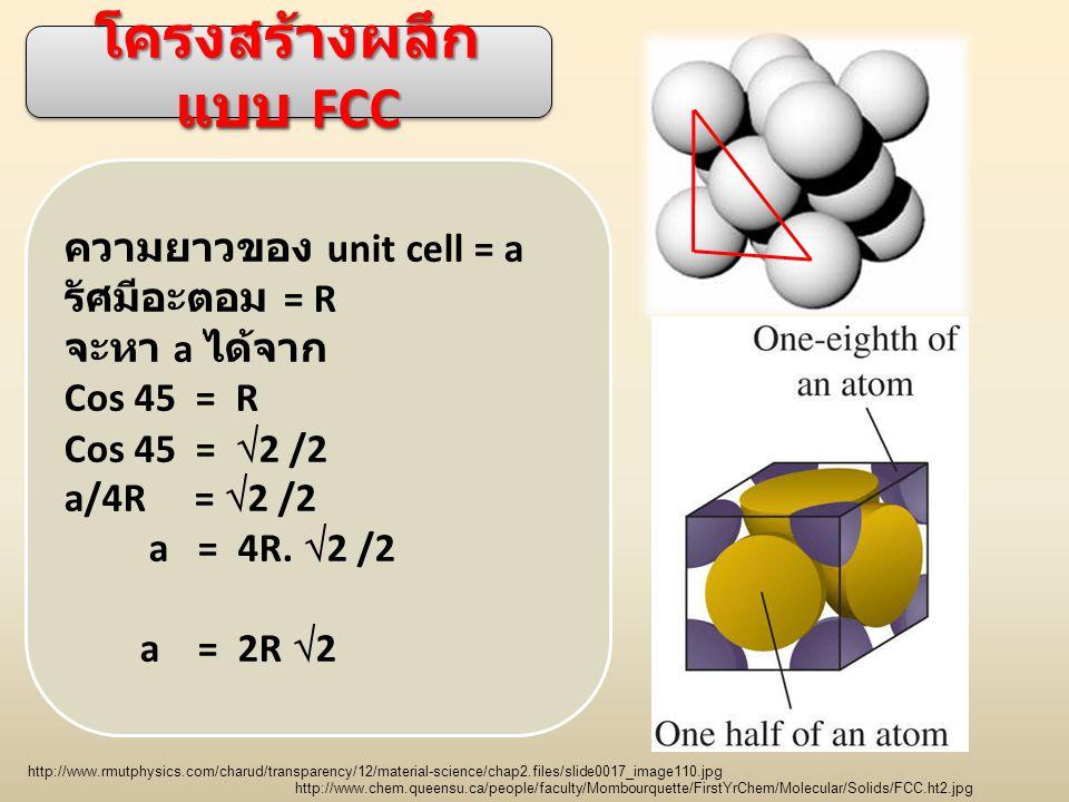 โครงสร้างผลึก แบบ FCC http://www.rmutphysics.com/charud/transparency/12/material-science/chap2.files/slide0017_image110.jpg ความยาวของ unit cell = a รัศมีอะตอม = R จะหา a ได้จาก Cos 45 = R Cos 45 =  2 /2 a/4R =  2 /2 a = 4R.