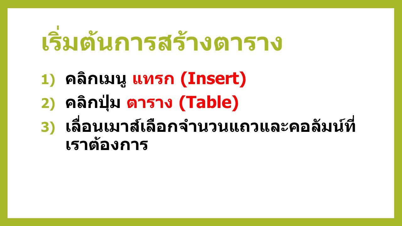 เริ่มต้นการสร้างตาราง 1) คลิกเมนู แทรก (Insert) 2) คลิกปุ่ม ตาราง (Table) 3) เลื่อนเมาส์เลือกจำนวนแถวและคอลัมน์ที่ เราต้องการ