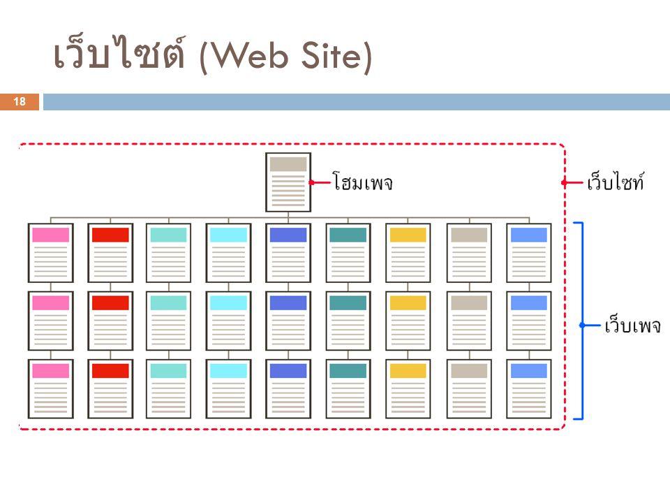 เว็บไซต์ (Web Site) 18