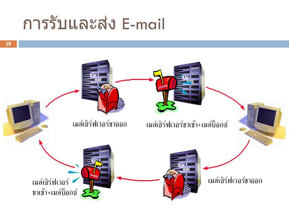 การรับและส่ง E-mail 28