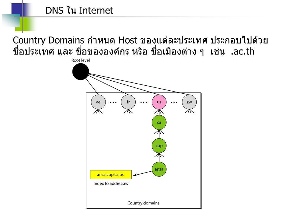 DNS ใน Internet Country Domains กำหนด Host ของแต่ละประเทศ ประกอบไปด้วย ชื่อประเทศ และ ชื่อขององค์กร หรือ ชื่อเมืองต่าง ๆ เช่น.ac.th