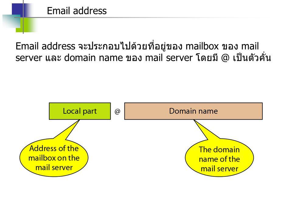 Email address Email address จะประกอบไปด้วยที่อยู่ของ mailbox ของ mail server และ domain name ของ mail server โดยมี @ เป็นตัวคั่น