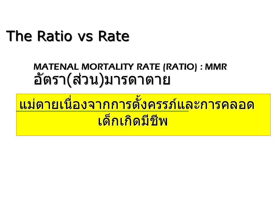MATENAL MORTALITY RATE (RATIO) : MMR อัตรา ( ส่วน ) มารดาตาย แม่ตายเนื่องจากการตั้งครรภ์และการคลอด x 100,000 เด็กเกิดมีชีพ เด็กเกิดมีชีพ The Ratio vs