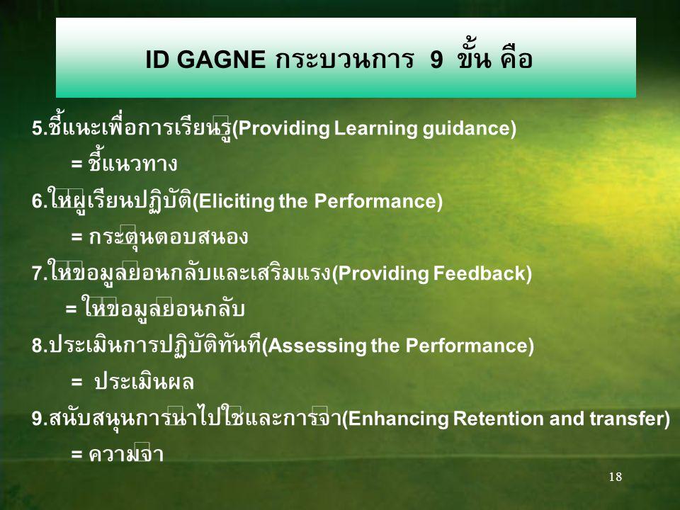 17 1.เร้าให้ผู้เรียนมีความตั้งใจ (Gaining Attention) = ทำให้สนใจ 2.แจ้งให้ผู้เรียนทราบจุดมุ่งหมาย(Informing the Learner of the Objective) = ให้ทราบวัต