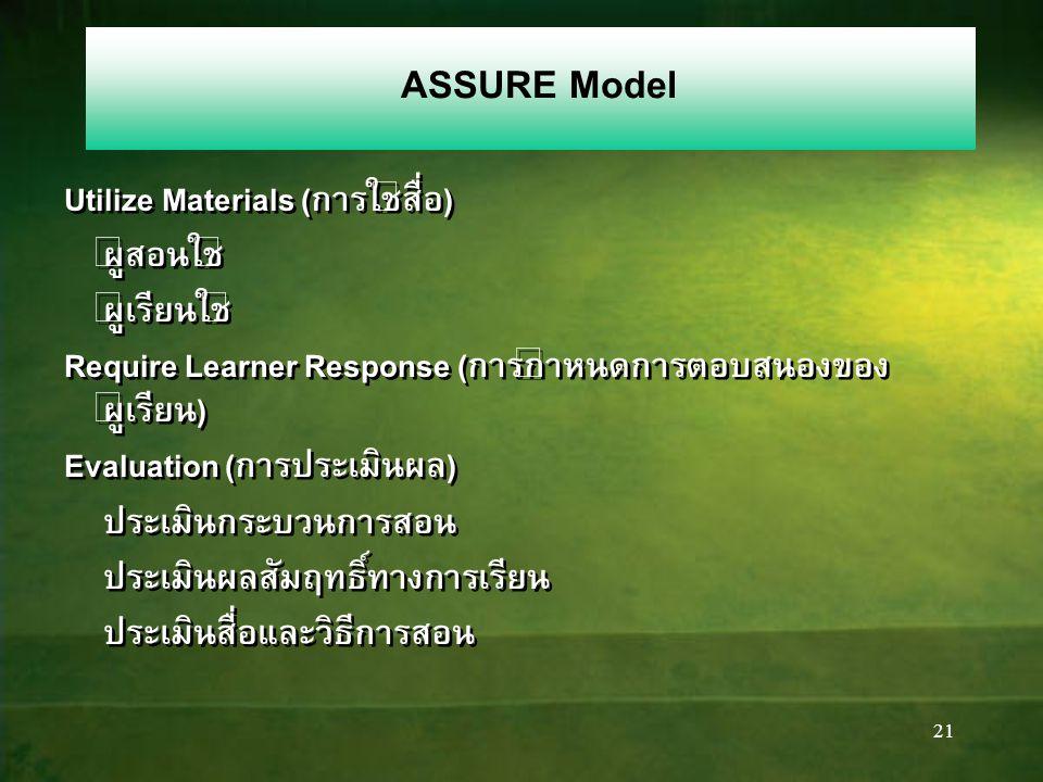 20 การเลือกสื่อแบบ ASSURE Model Analyze Learner Characteristic (วิเคราะห์ลักษณะผู้เรียน) ลักษณะทั่วไป ลักษณะเฉพาะ สิ่งที่ต้องวิเคราะห์คือ ความรู้เดิม