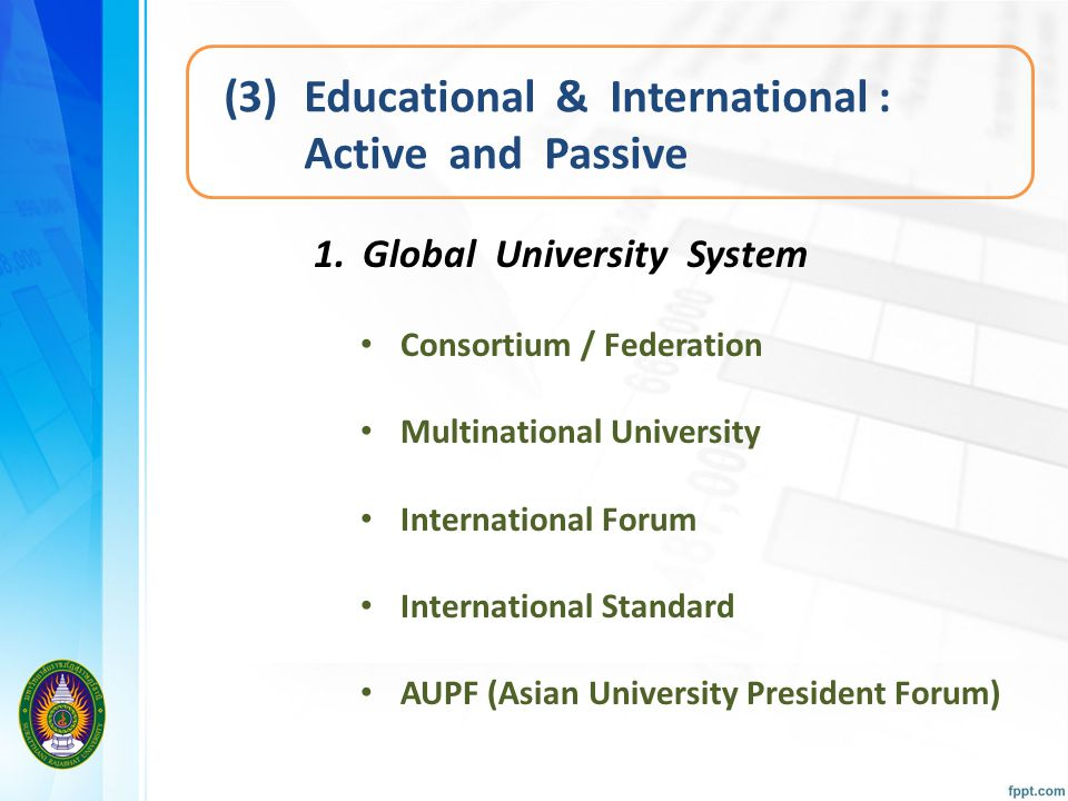(3)Educational & International : Active and Passive 1.