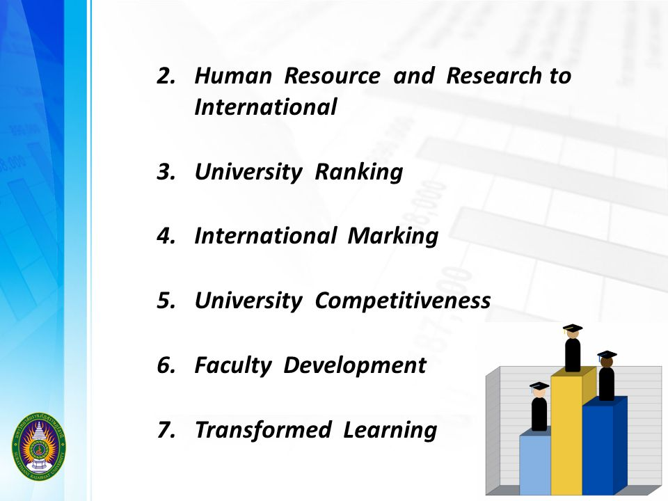 2.Human Resource and Research to International 3.University Ranking 4.International Marking 5.University Competitiveness 6.Faculty Development 7.Transformed Learning