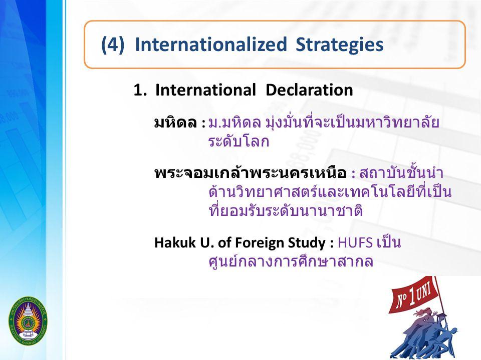 (4) Internationalized Strategies 1. International Declaration มหิดล : ม. มหิดล มุ่งมั่นที่จะเป็นมหาวิทยาลัย ระดับโลก พระจอมเกล้าพระนครเหนือ : สถาบันชั