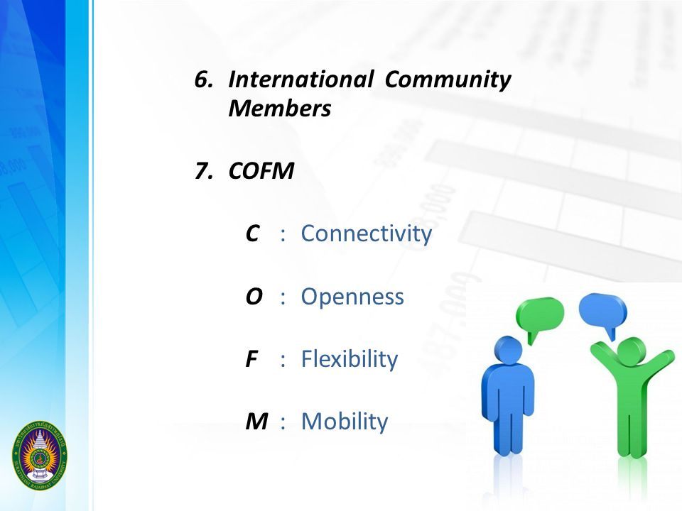 6.International Community Members 7.COFM C : Connectivity O : Openness F : Flexibility M : Mobility