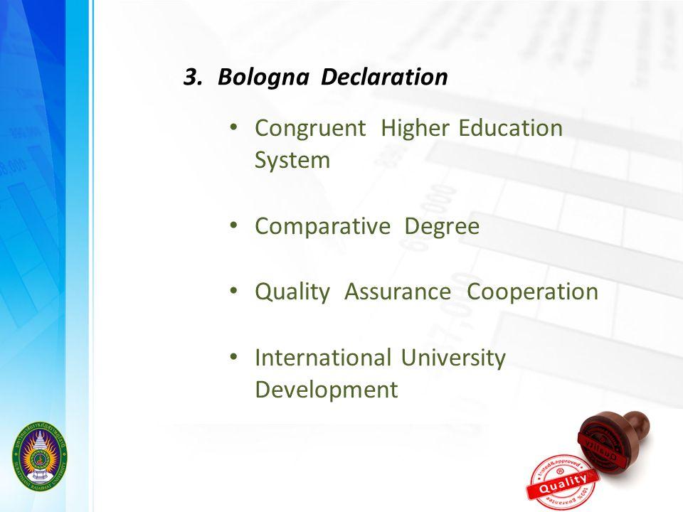 Congruent Higher Education System Comparative Degree Quality Assurance Cooperation International University Development