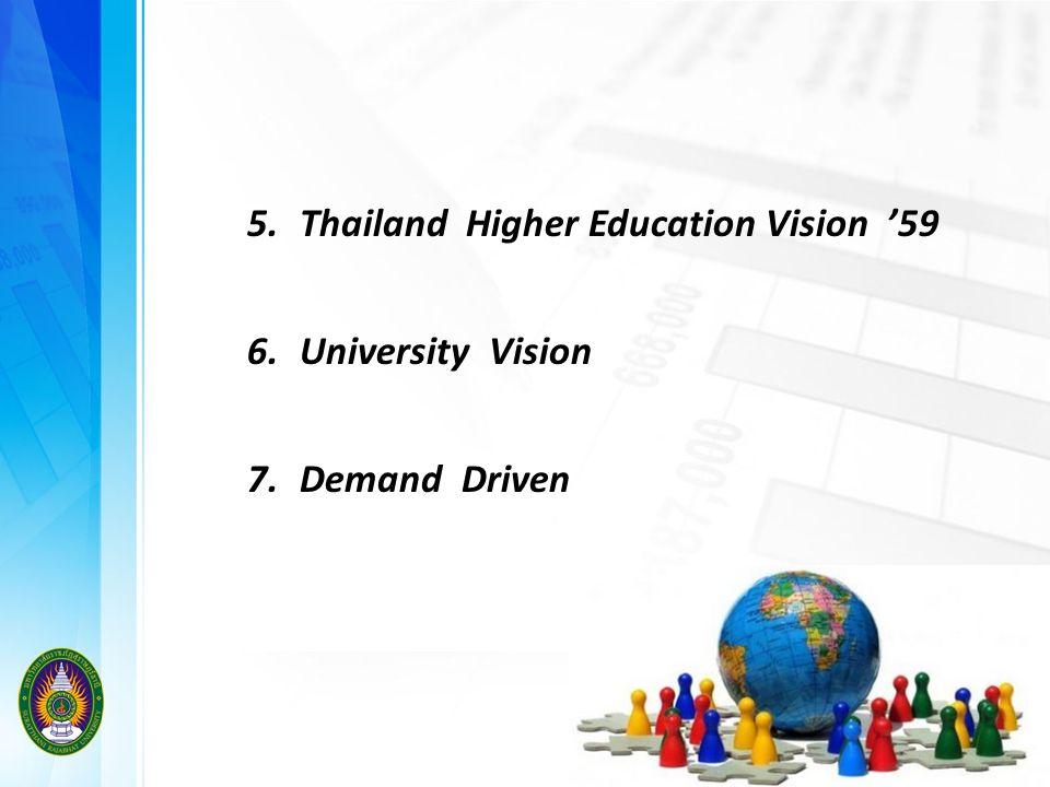 5.Thailand Higher Education Vision '59 6.University Vision 7.Demand Driven